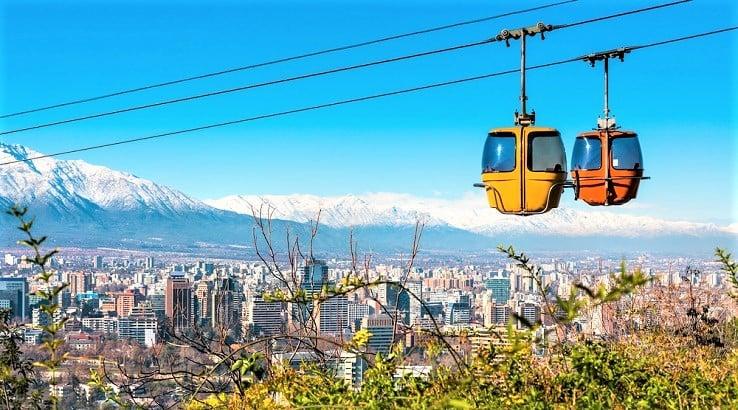 Fuso Horário em Santiago do Chile x Brasil